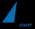 Weg-Zeit-Diagramme mit Turbo Chart – Software zur Darstellung Logo