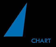 Logo Turbo Chart