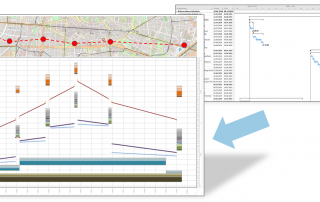 Abbildung Gantt ins Weg-Zeit-Diagramm übertragen