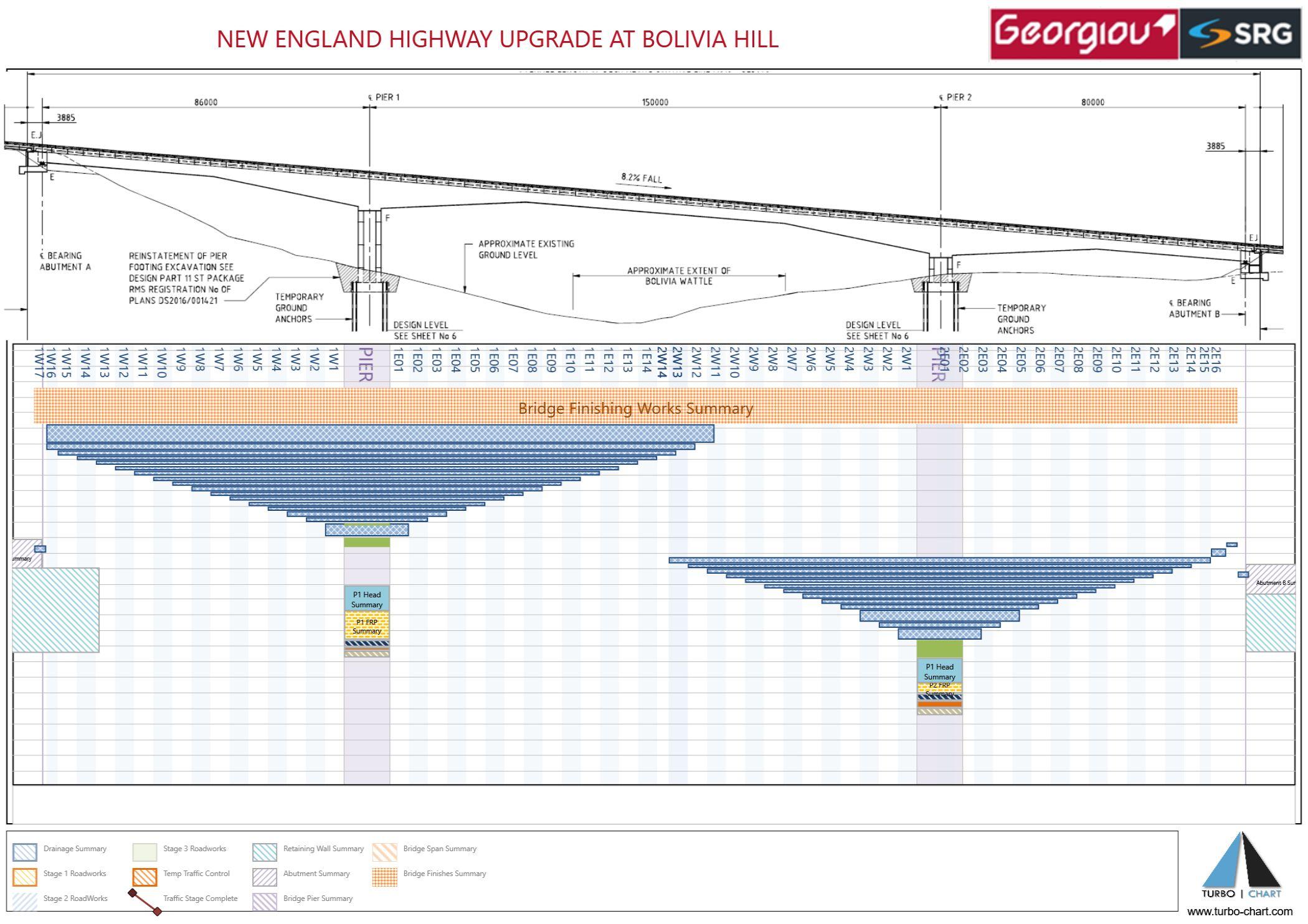 TC_BOLIVIA-HILL-BRIDGEWORKS - Weg-Zeit-Diagramme mit Turbo Chart ...