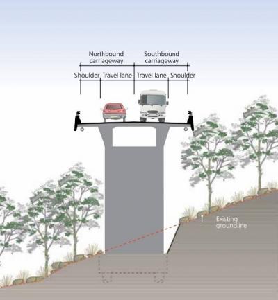 Schnitt Highway-Abschnitt